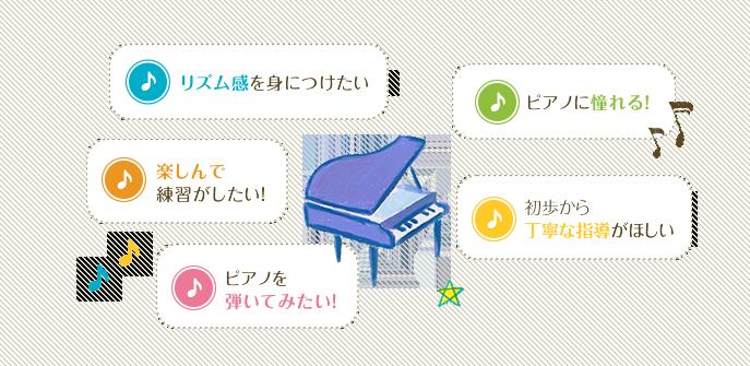 リズム感を身につけたい 楽しんで練習がしたい!ピアノを弾いてみたい!ピアノに憧れる!初歩から丁寧な指導がほしい