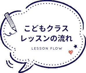 こどもクラスレッスンの流れ LESSON FLOW