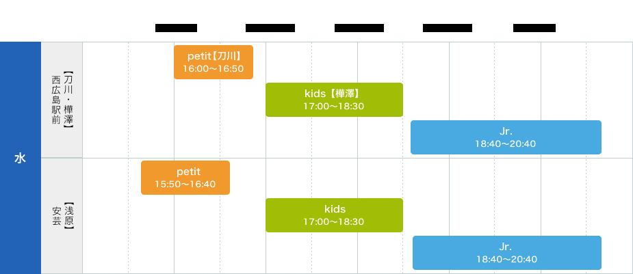水:西広島駅前 【刀川】 kids:16:10~17:00,Jr.:17:20~18:50, 安芸 【浅原】 petit:15:50~16:40,kids: 17:00~18:30, Jr.:18:40~20:40